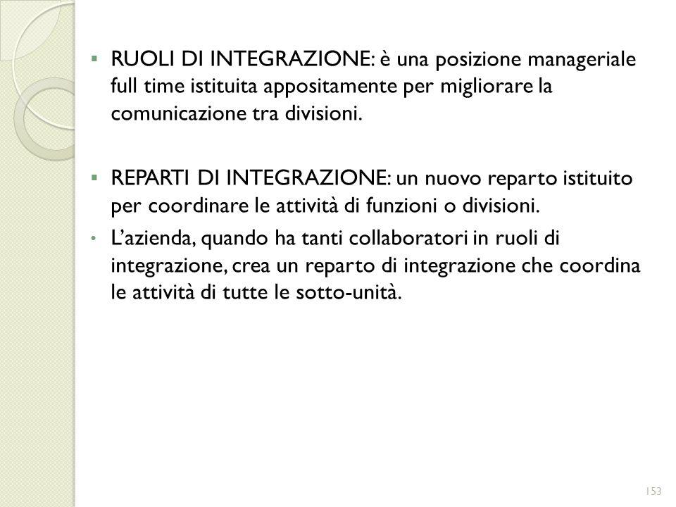RUOLI DI INTEGRAZIONE: è una posizione manageriale full time istituita appositamente per migliorare la comunicazione tra divisioni.