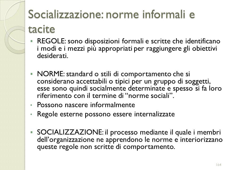 Socializzazione: norme informali e tacite