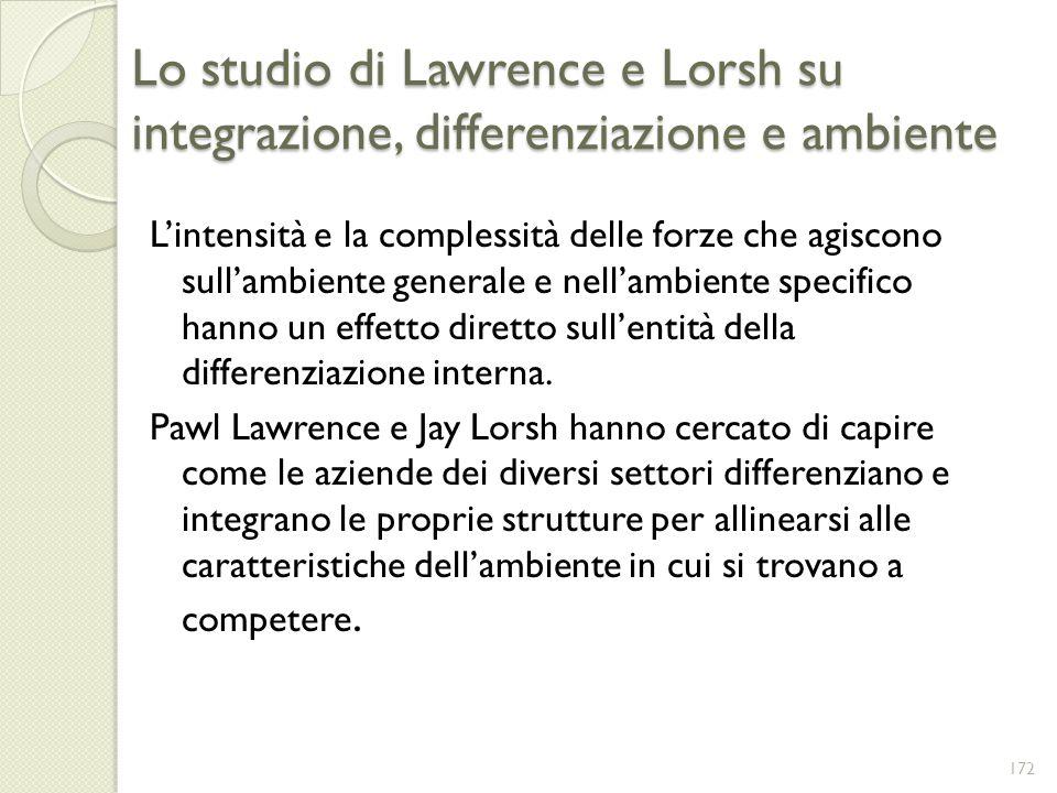 Lo studio di Lawrence e Lorsh su integrazione, differenziazione e ambiente