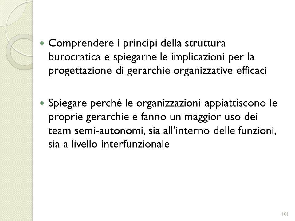 Comprendere i principi della struttura burocratica e spiegarne le implicazioni per la progettazione di gerarchie organizzative efficaci
