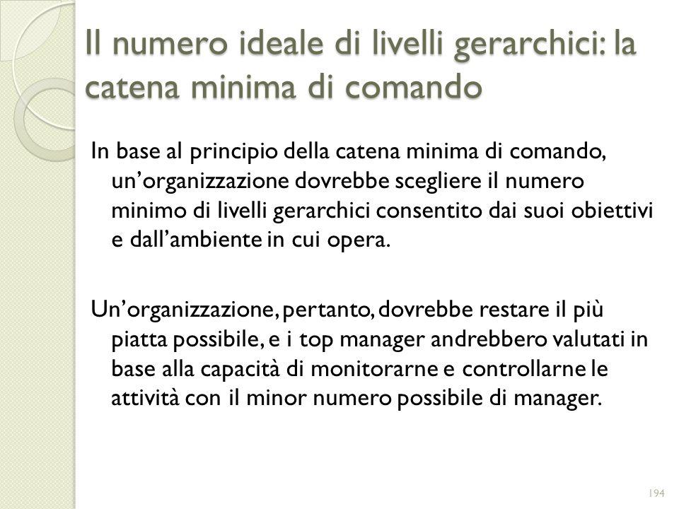 Il numero ideale di livelli gerarchici: la catena minima di comando