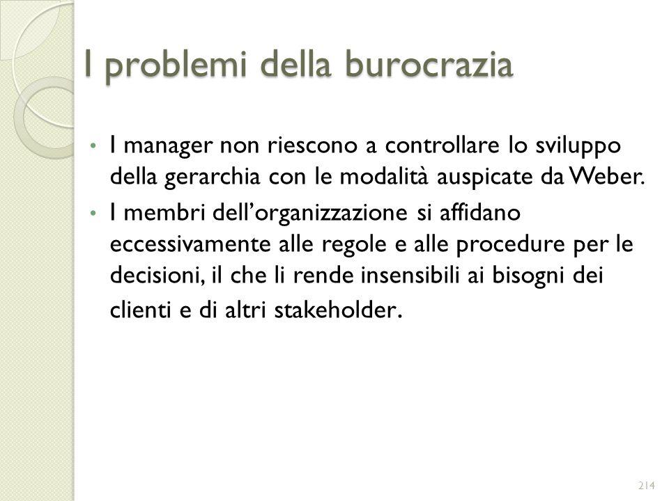 I problemi della burocrazia