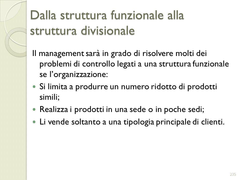 Dalla struttura funzionale alla struttura divisionale