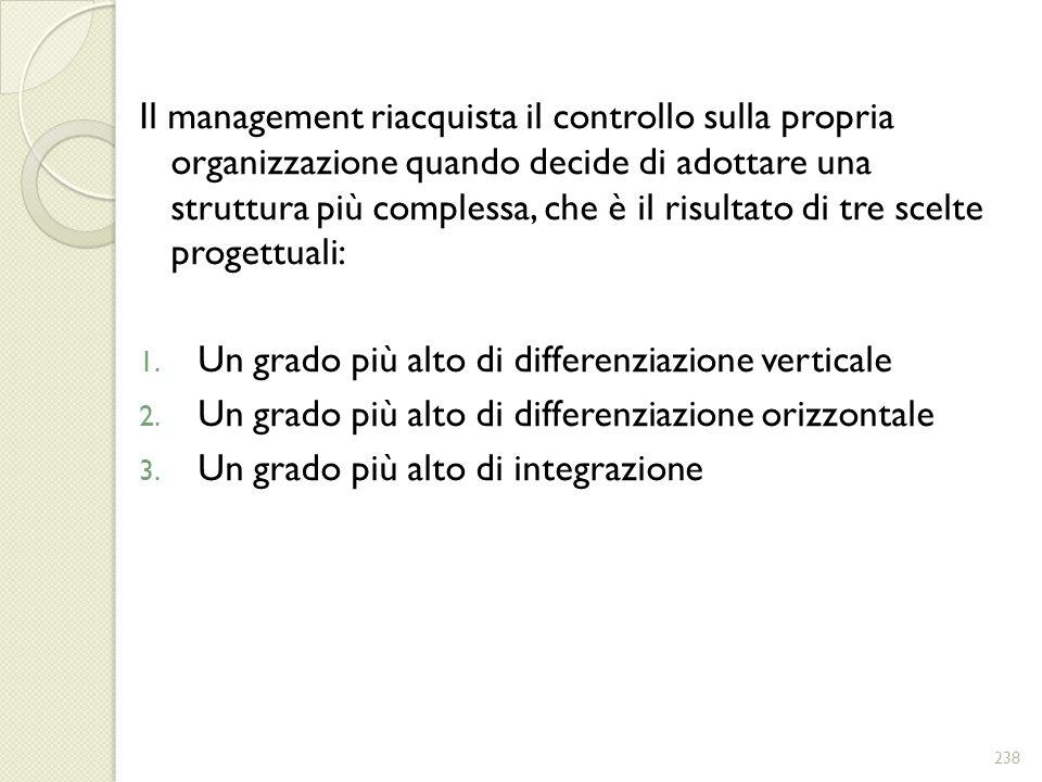 Il management riacquista il controllo sulla propria organizzazione quando decide di adottare una struttura più complessa, che è il risultato di tre scelte progettuali: