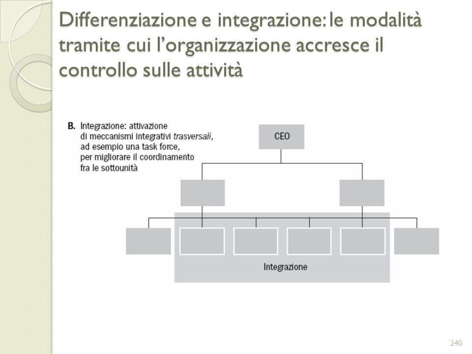 Differenziazione e integrazione: le modalità tramite cui l'organizzazione accresce il controllo sulle attività