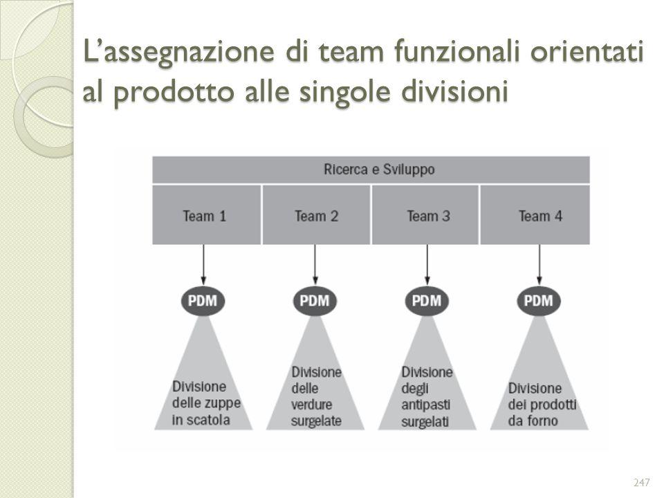L'assegnazione di team funzionali orientati al prodotto alle singole divisioni
