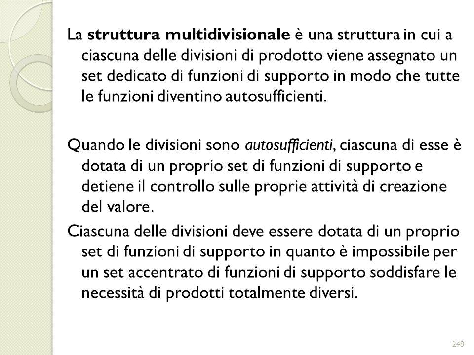 La struttura multidivisionale è una struttura in cui a ciascuna delle divisioni di prodotto viene assegnato un set dedicato di funzioni di supporto in modo che tutte le funzioni diventino autosufficienti.