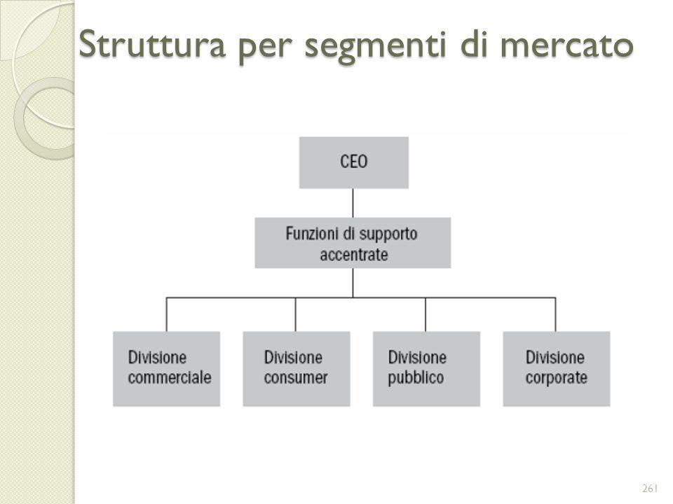 Struttura per segmenti di mercato