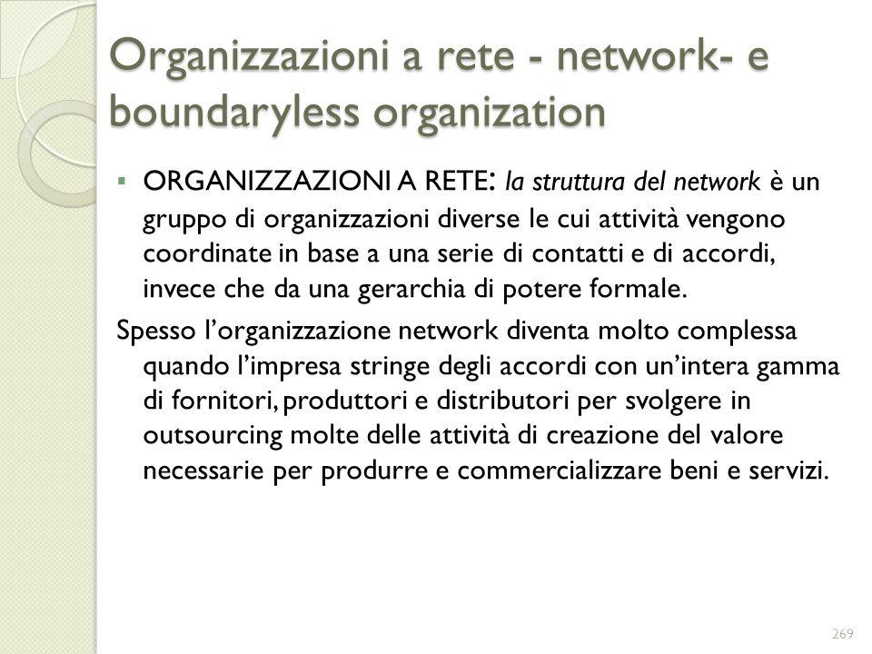 Organizzazioni a rete - network- e boundaryless organization