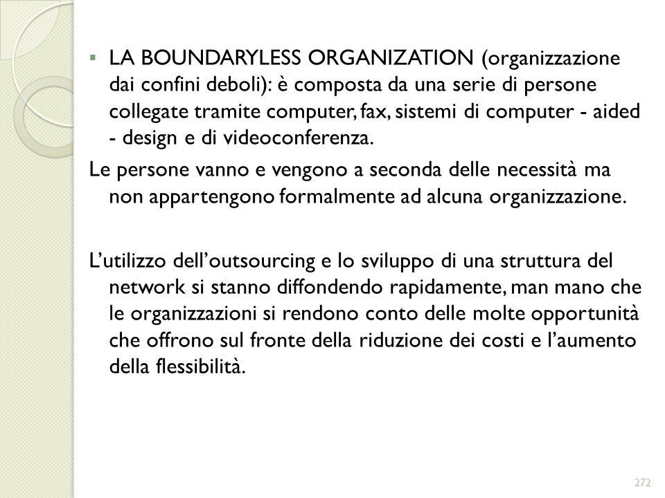 LA BOUNDARYLESS ORGANIZATION (organizzazione dai confini deboli): è composta da una serie di persone collegate tramite computer, fax, sistemi di computer - aided - design e di videoconferenza.