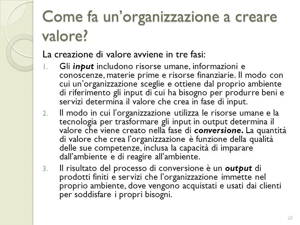 Come fa un'organizzazione a creare valore