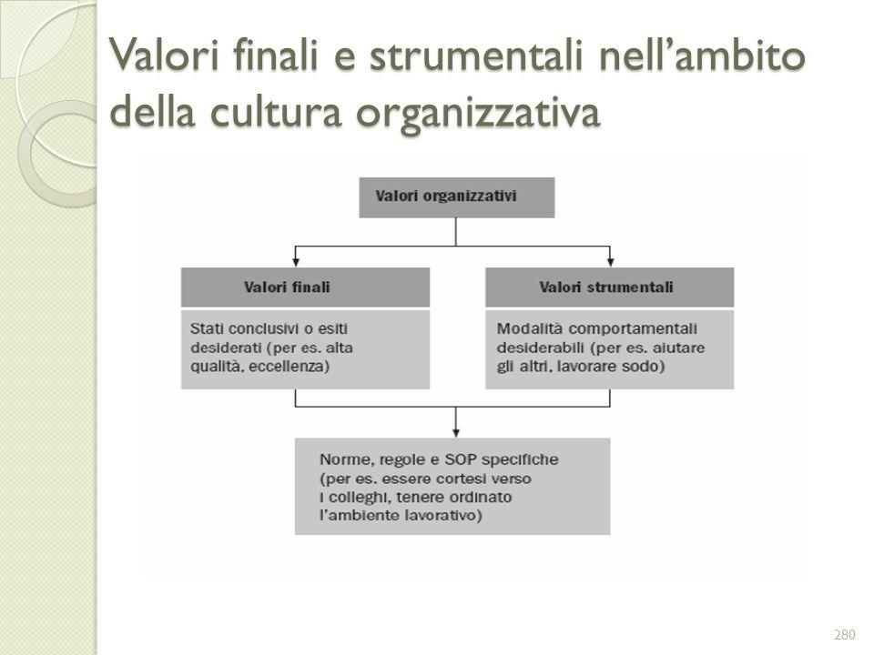 Valori finali e strumentali nell'ambito della cultura organizzativa