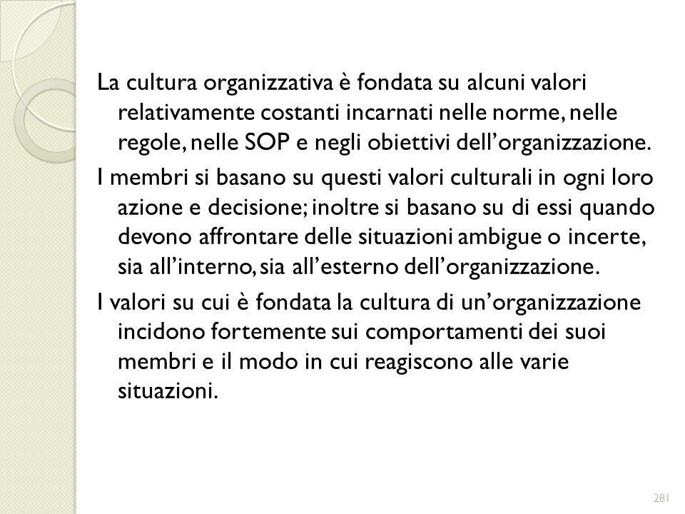 La cultura organizzativa è fondata su alcuni valori relativamente costanti incarnati nelle norme, nelle regole, nelle SOP e negli obiettivi dell'organizzazione.
