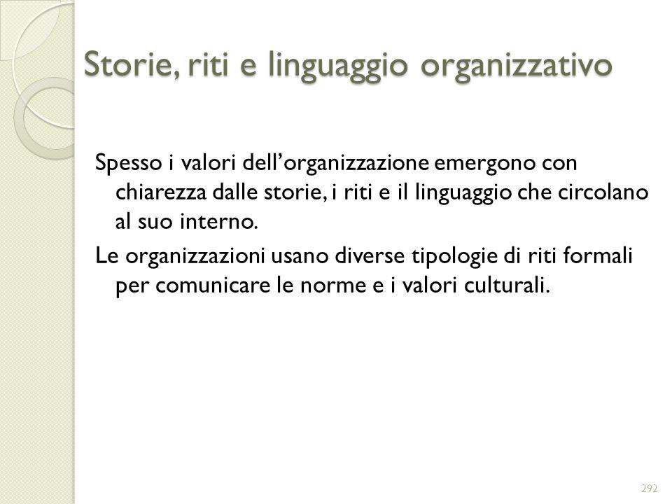 Storie, riti e linguaggio organizzativo