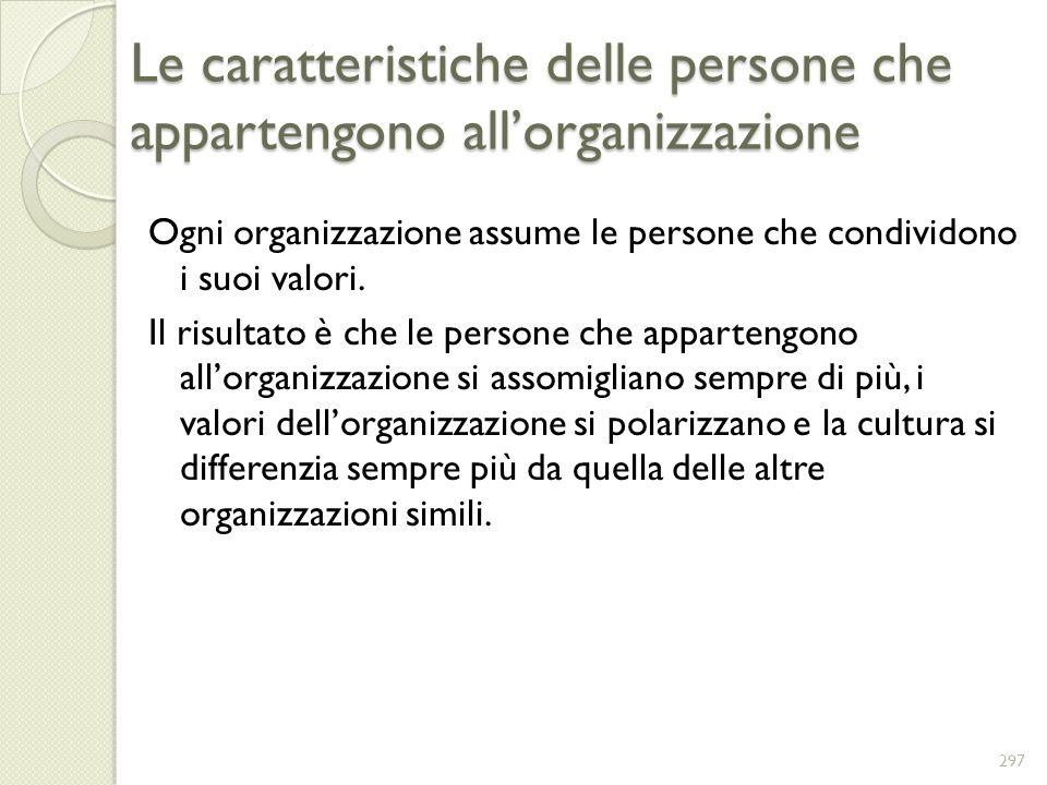 Le caratteristiche delle persone che appartengono all'organizzazione