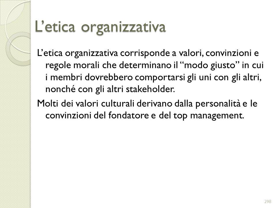 L'etica organizzativa