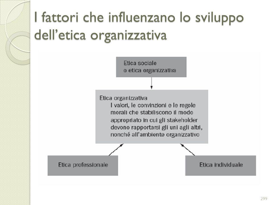 I fattori che influenzano lo sviluppo dell'etica organizzativa