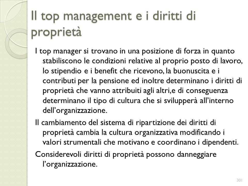 Il top management e i diritti di proprietà