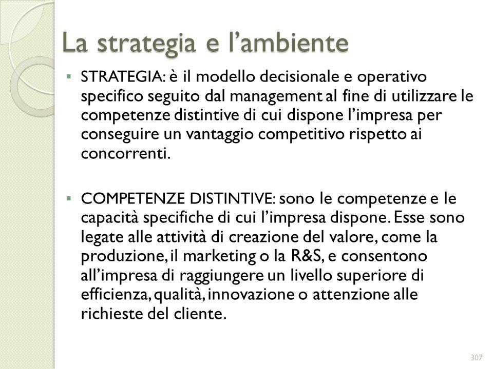 La strategia e l'ambiente