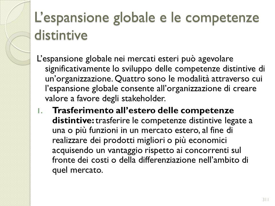 L'espansione globale e le competenze distintive