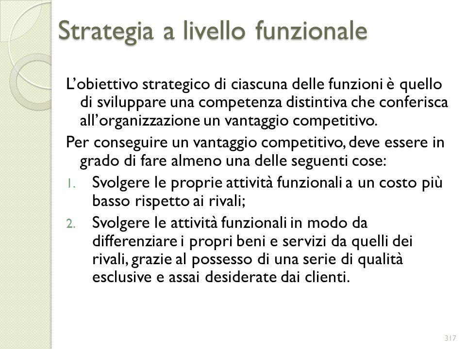 Strategia a livello funzionale