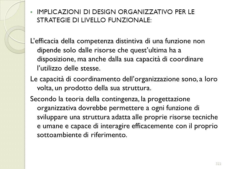 IMPLICAZIONI DI DESIGN ORGANIZZATIVO PER LE STRATEGIE DI LIVELLO FUNZIONALE: