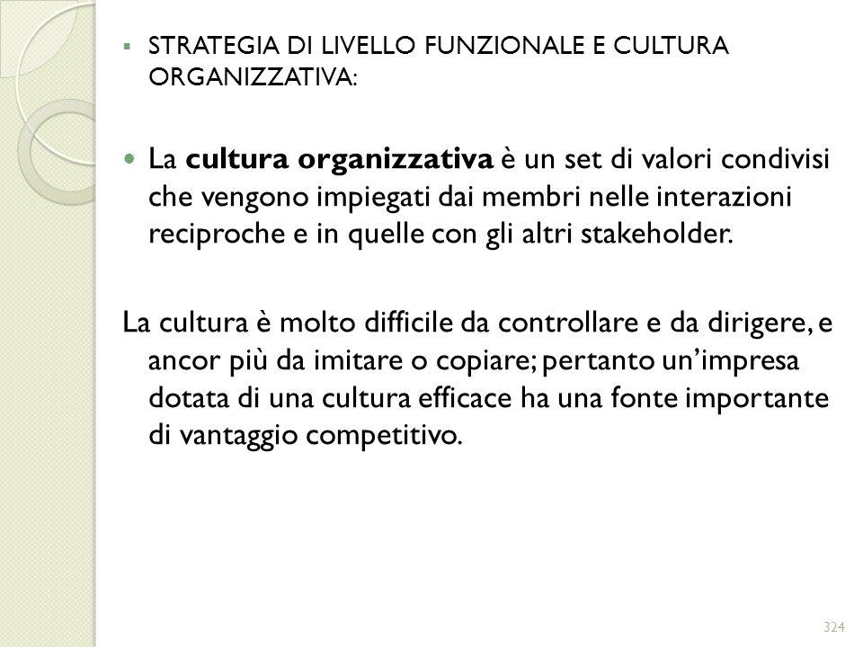 STRATEGIA DI LIVELLO FUNZIONALE E CULTURA ORGANIZZATIVA: