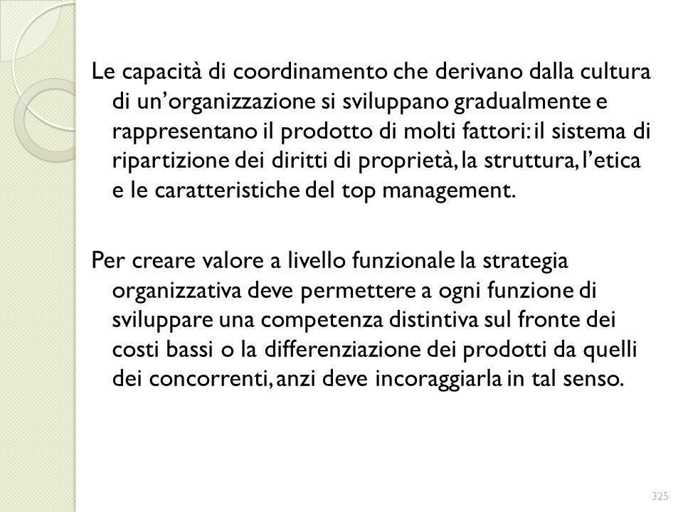 Le capacità di coordinamento che derivano dalla cultura di un'organizzazione si sviluppano gradualmente e rappresentano il prodotto di molti fattori: il sistema di ripartizione dei diritti di proprietà, la struttura, l'etica e le caratteristiche del top management.