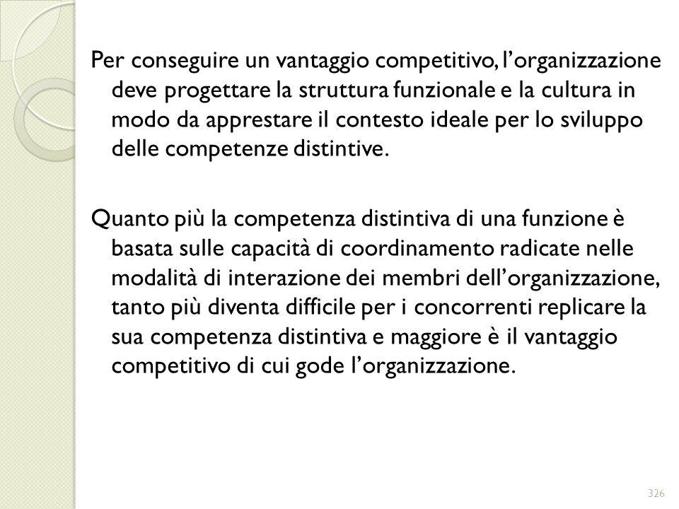 Per conseguire un vantaggio competitivo, l'organizzazione deve progettare la struttura funzionale e la cultura in modo da apprestare il contesto ideale per lo sviluppo delle competenze distintive.