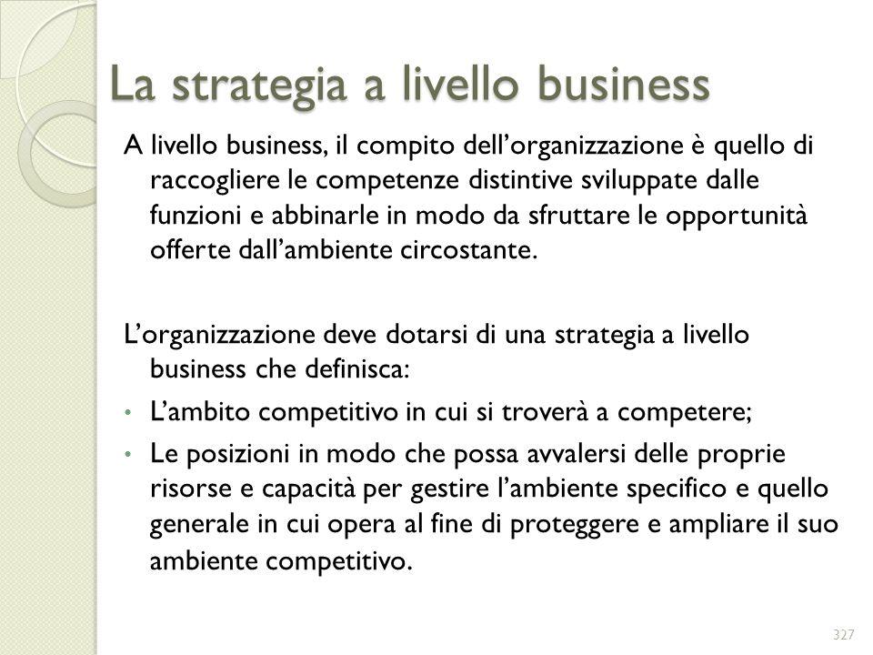 La strategia a livello business