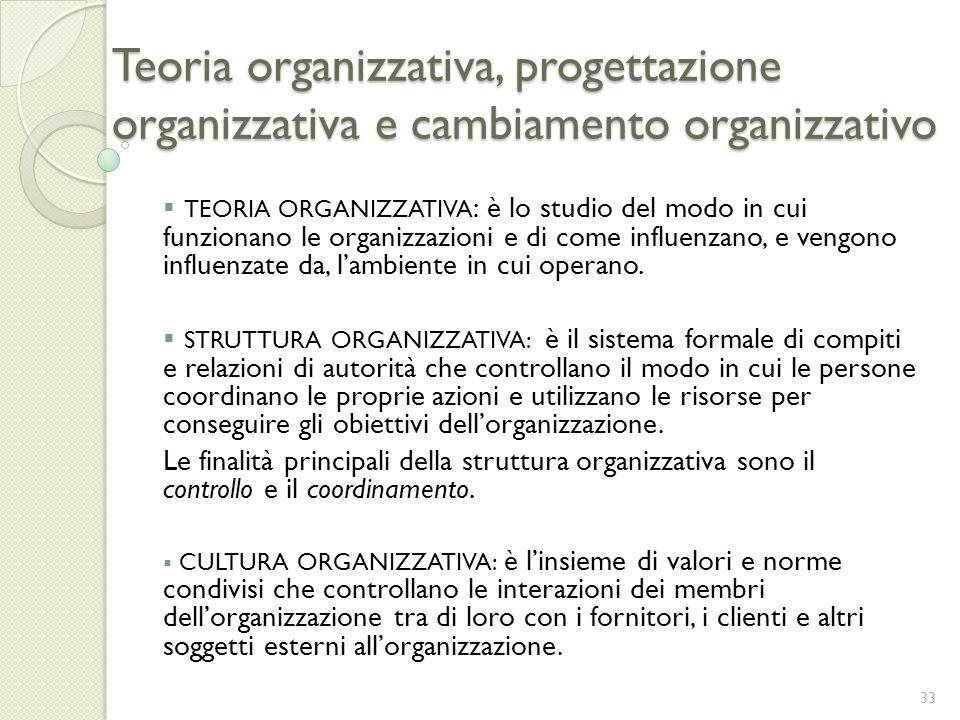 Teoria organizzativa, progettazione organizzativa e cambiamento organizzativo