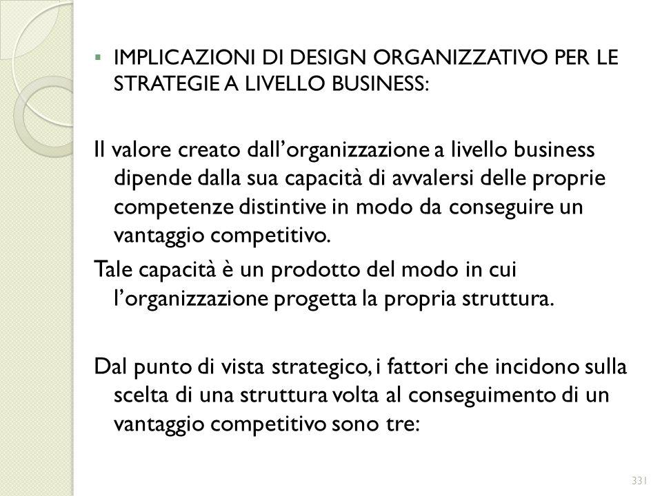 IMPLICAZIONI DI DESIGN ORGANIZZATIVO PER LE STRATEGIE A LIVELLO BUSINESS: