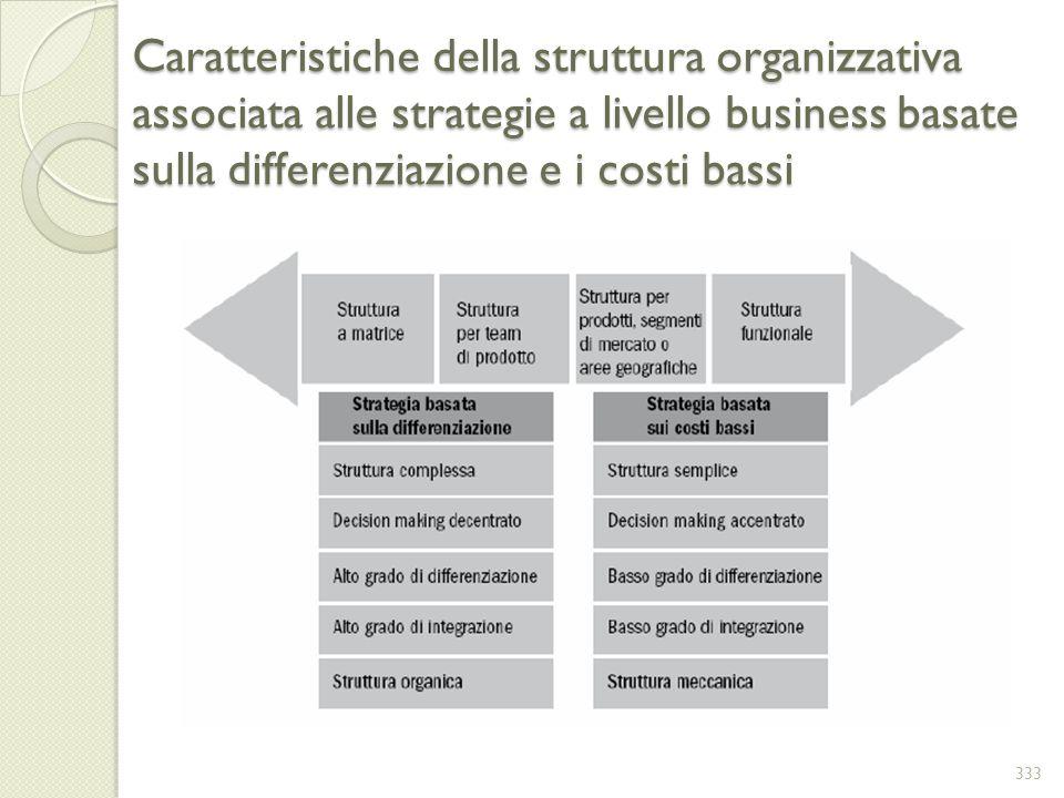 Caratteristiche della struttura organizzativa associata alle strategie a livello business basate sulla differenziazione e i costi bassi