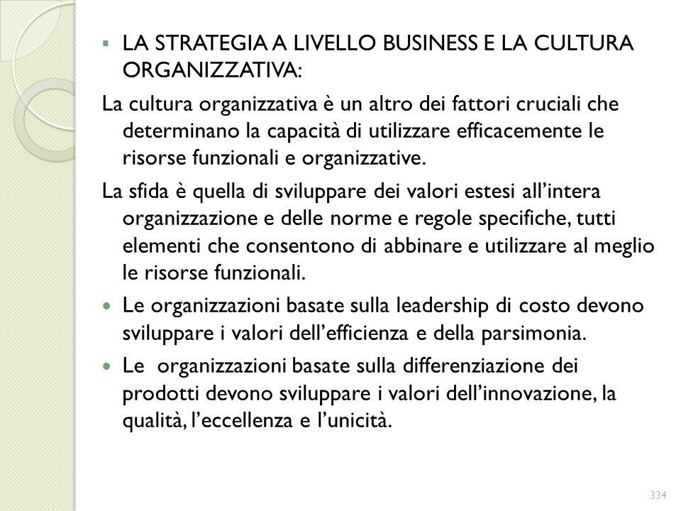 LA STRATEGIA A LIVELLO BUSINESS E LA CULTURA ORGANIZZATIVA: