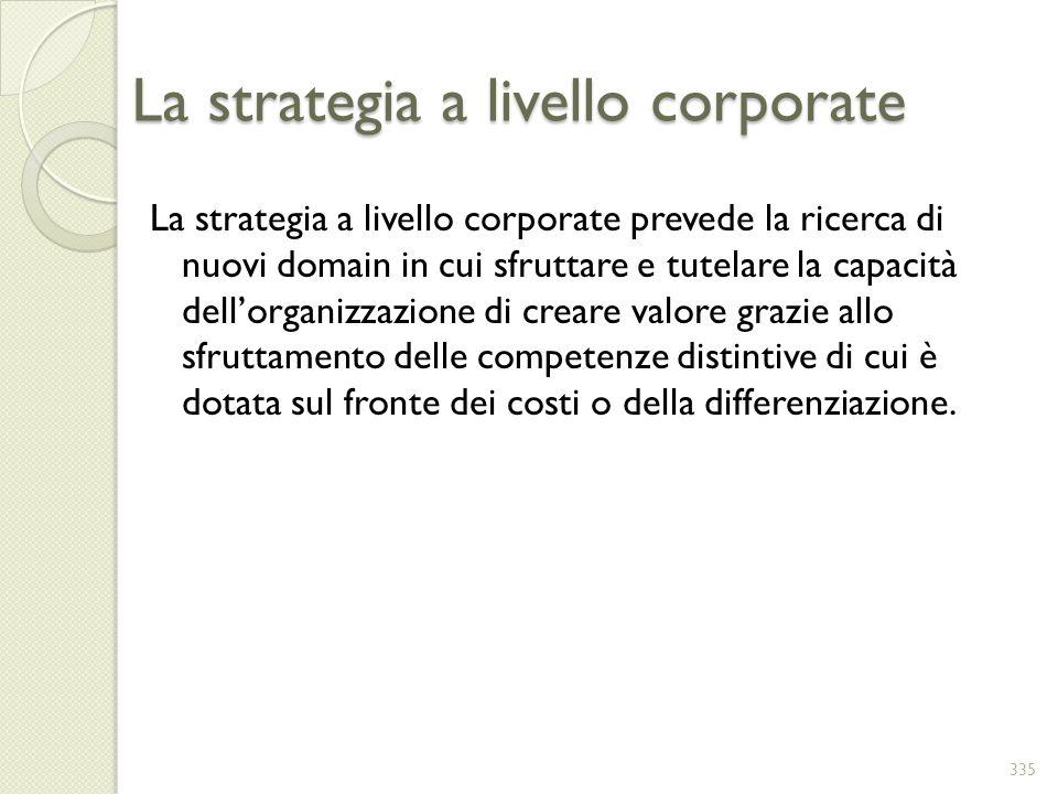 La strategia a livello corporate