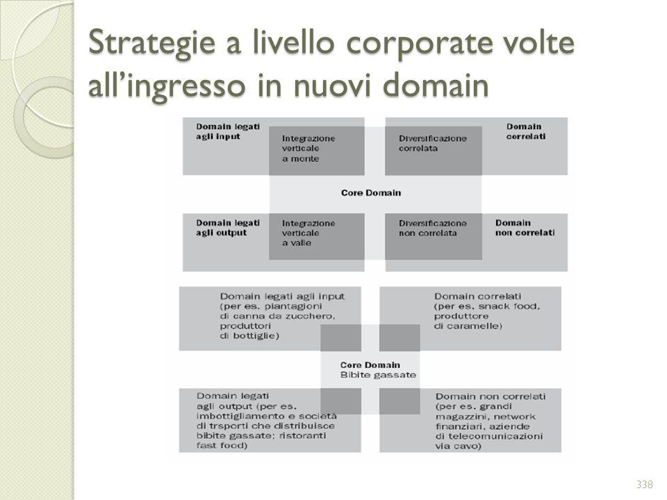 Strategie a livello corporate volte all'ingresso in nuovi domain