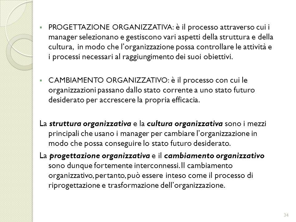 PROGETTAZIONE ORGANIZZATIVA: è il processo attraverso cui i manager selezionano e gestiscono vari aspetti della struttura e della cultura, in modo che l'organizzazione possa controllare le attività e i processi necessari al raggiungimento dei suoi obiettivi.