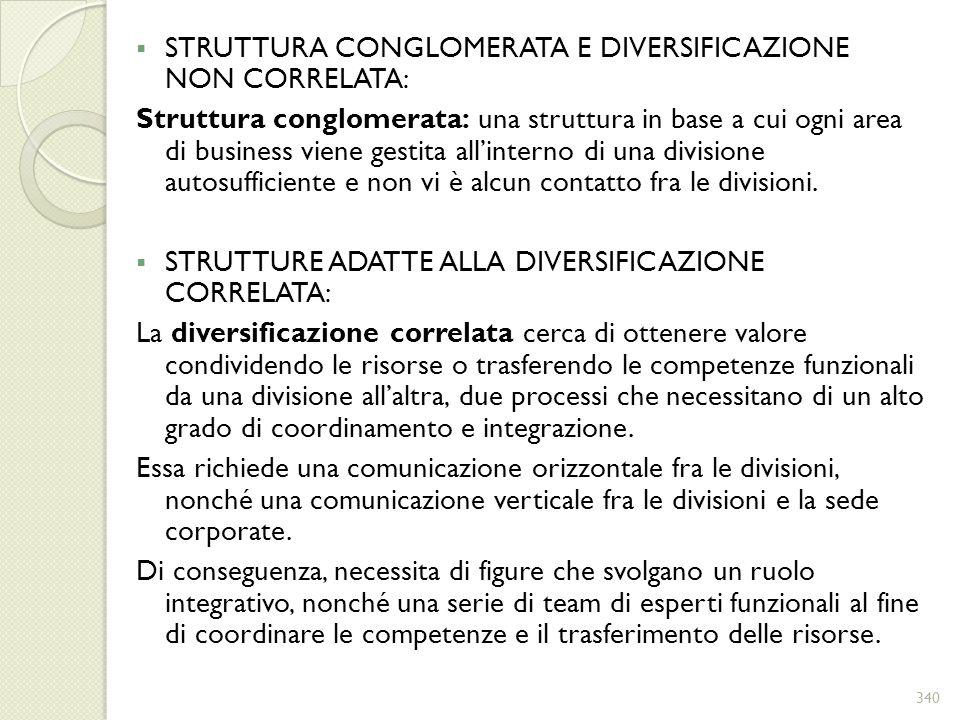 STRUTTURA CONGLOMERATA E DIVERSIFICAZIONE NON CORRELATA: