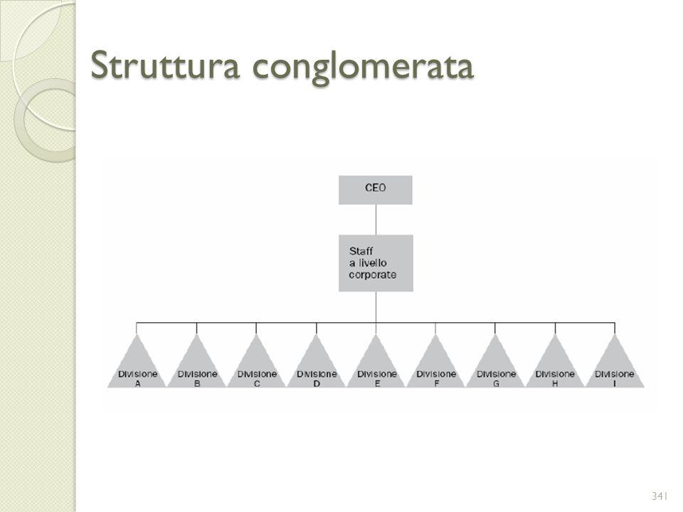 Struttura conglomerata