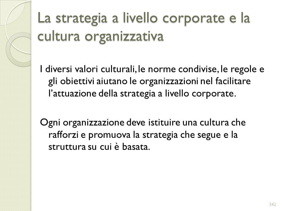 La strategia a livello corporate e la cultura organizzativa