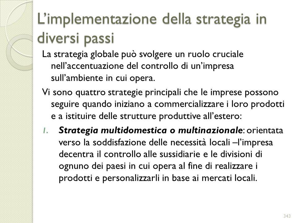 L'implementazione della strategia in diversi passi
