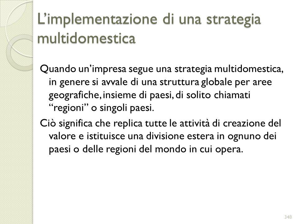 L'implementazione di una strategia multidomestica