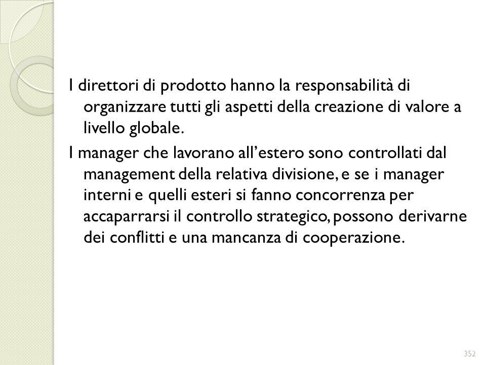 I direttori di prodotto hanno la responsabilità di organizzare tutti gli aspetti della creazione di valore a livello globale.