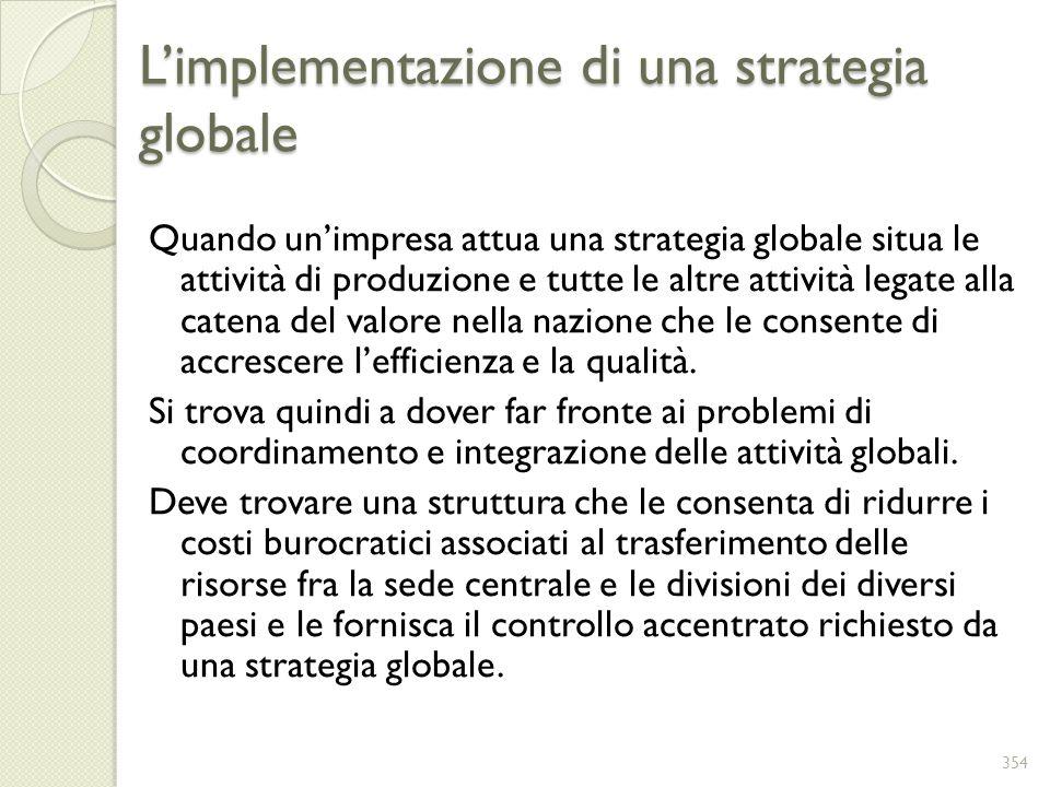 L'implementazione di una strategia globale