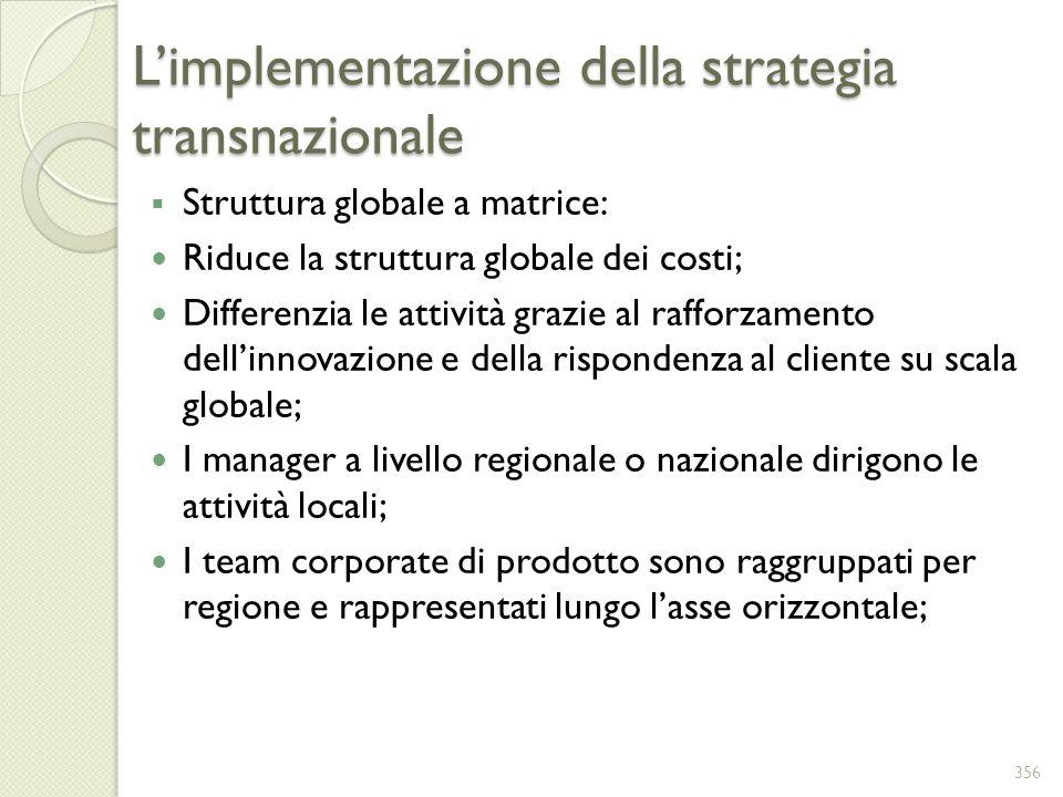 L'implementazione della strategia transnazionale