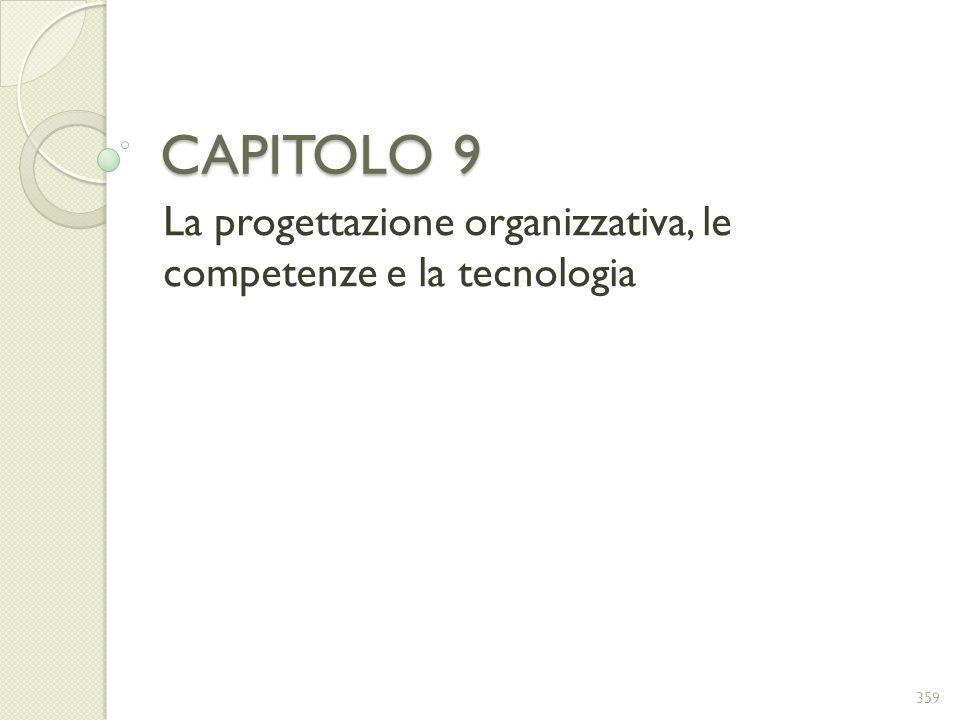 La progettazione organizzativa, le competenze e la tecnologia