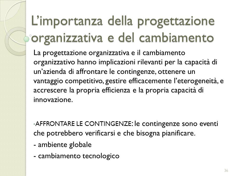 L'importanza della progettazione organizzativa e del cambiamento