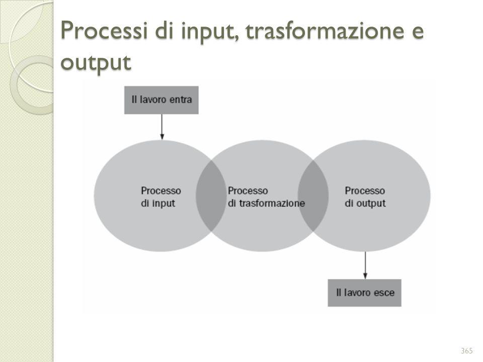 Processi di input, trasformazione e output