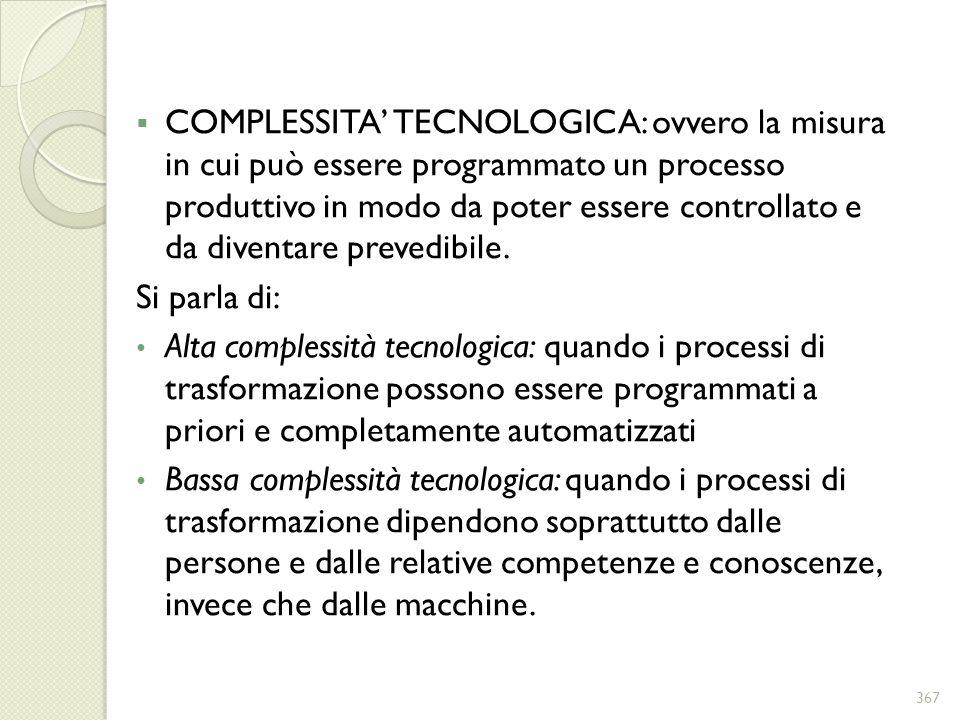 COMPLESSITA' TECNOLOGICA: ovvero la misura in cui può essere programmato un processo produttivo in modo da poter essere controllato e da diventare prevedibile.