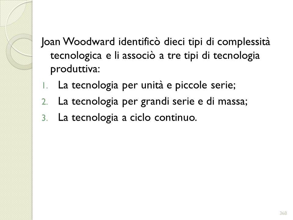 Joan Woodward identificò dieci tipi di complessità tecnologica e li associò a tre tipi di tecnologia produttiva: